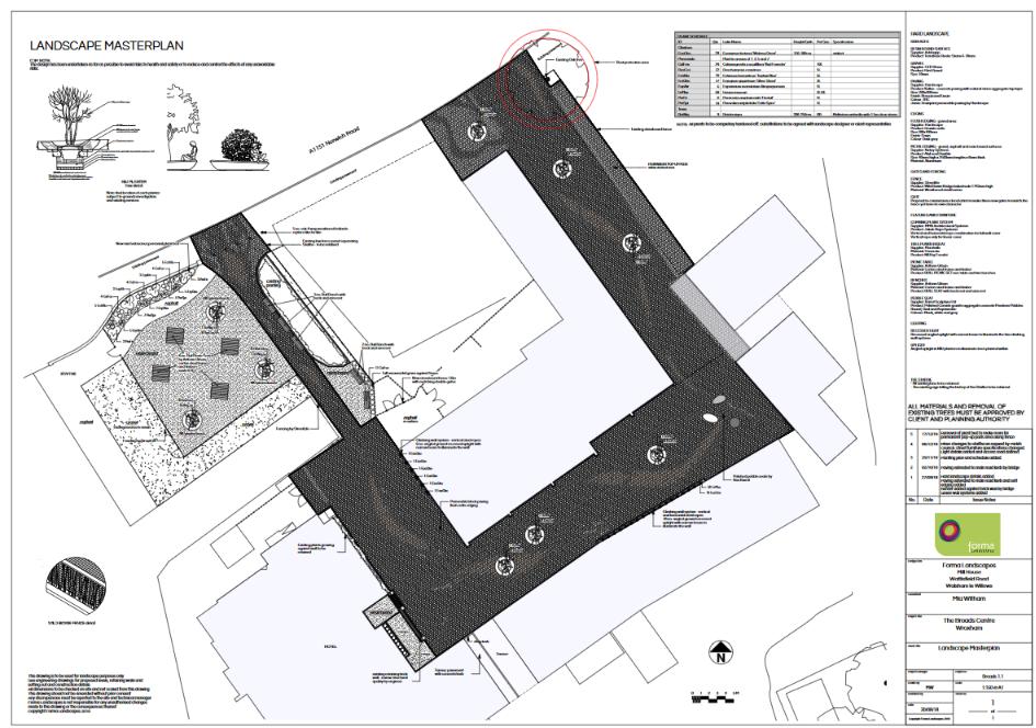 Broads Centre Final Plans